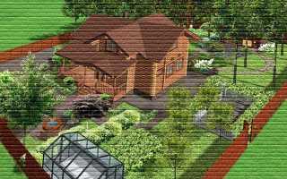 Безвозмездное пользование земельным участком